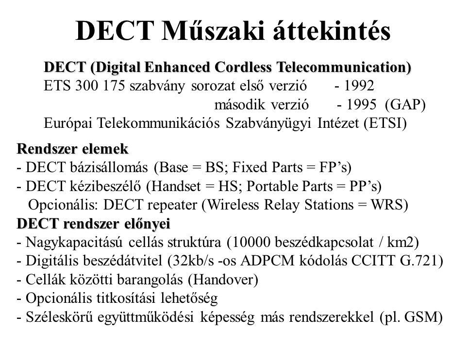 DECT Műszaki áttekintés Rendszer elemek - DECT bázisállomás (Base = BS; Fixed Parts = FP's) - DECT kézibeszélő (Handset = HS; Portable Parts = PP's) O