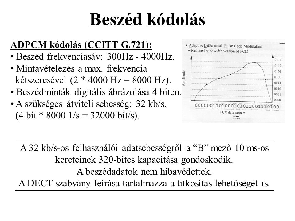 Beszéd kódolás ADPCM kódolás (CCITT G.721): • Beszéd frekvenciasáv: 300Hz - 4000Hz. • Mintavételezés a max. frekvencia kétszeresével (2 * 4000 Hz = 80