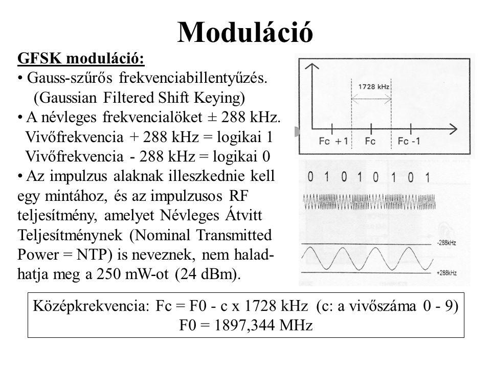 Moduláció GFSK moduláció: • Gauss-szűrős frekvenciabillentyűzés. (Gaussian Filtered Shift Keying) • A névleges frekvencialöket ± 288 kHz. Vivőfrekvenc