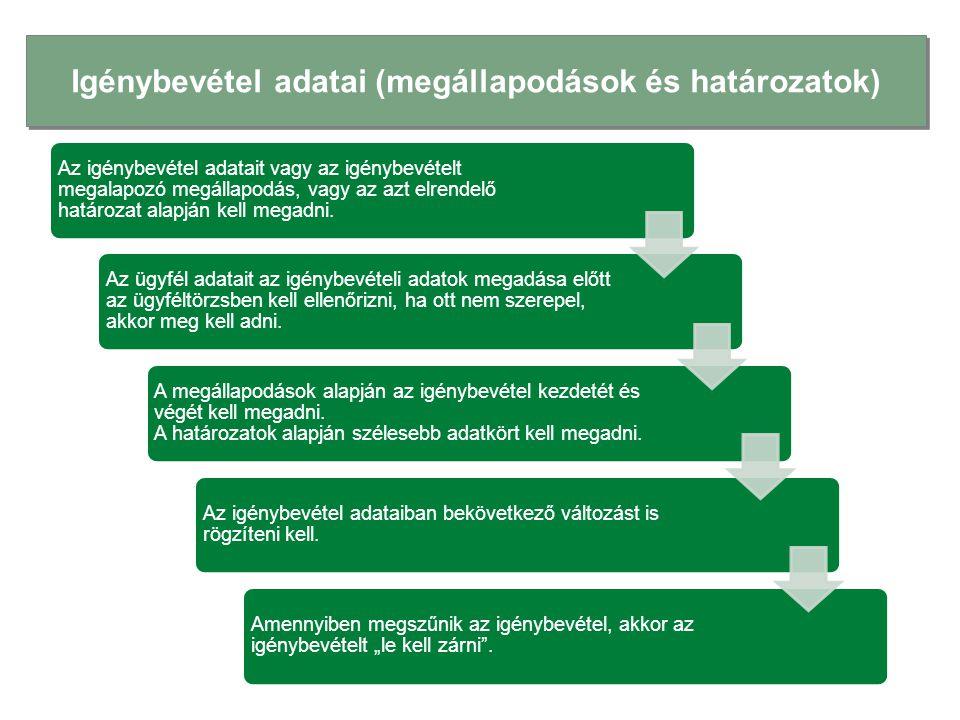Igénybevétel adatai (megállapodások és határozatok) Az igénybevétel adatait vagy az igénybevételt megalapozó megállapodás, vagy az azt elrendelő határozat alapján kell megadni.
