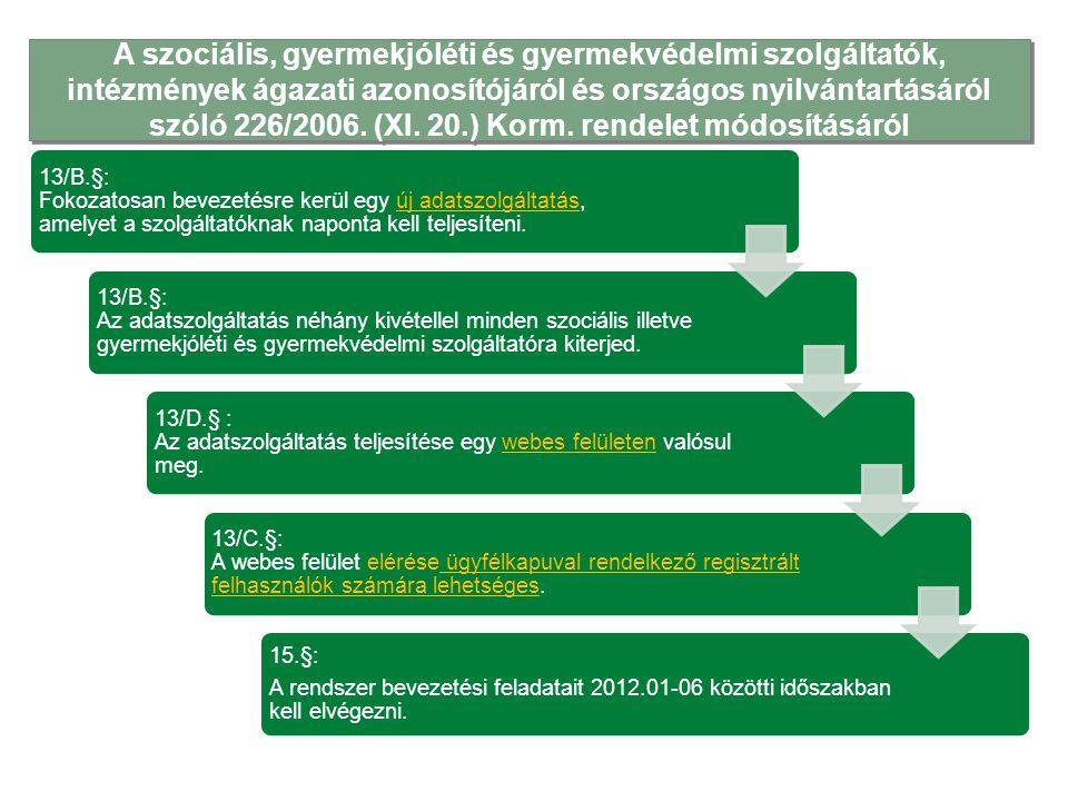 Az új adatszolgáltatás bevezetésének menetrendje 2012.01.01-31: e-képviselők és adatrögzítői munkatársak regisztrálása 2012.02.01-28: Kezdeti adatfeltöltés (megállapodások/határ ozatok adatai) 2012.03.01-06.30: Adatszolgáltatás normatívára való hatás nélkül.