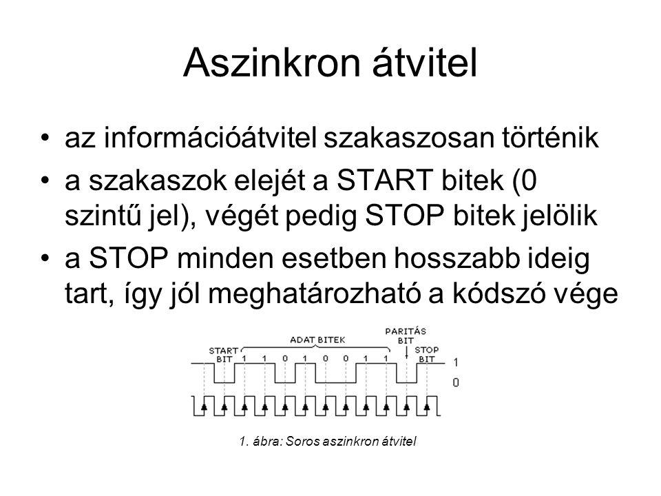 Aszinkron átvitel •az információátvitel szakaszosan történik •a szakaszok elejét a START bitek (0 szintű jel), végét pedig STOP bitek jelölik •a STOP