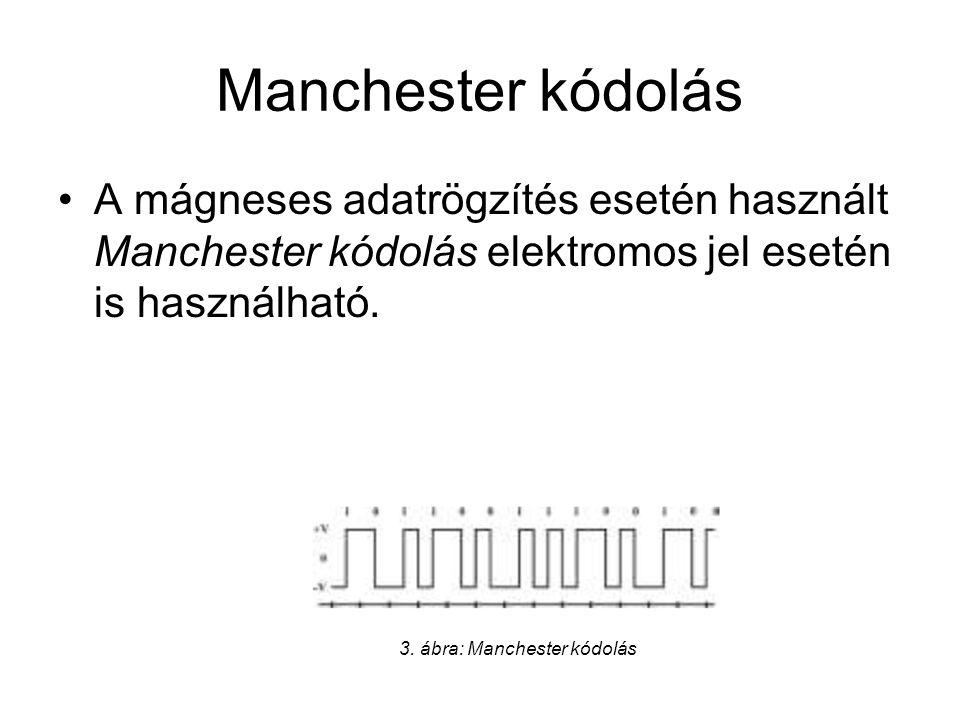 Manchester kódolás •A mágneses adatrögzítés esetén használt Manchester kódolás elektromos jel esetén is használható. 3. ábra: Manchester kódolás