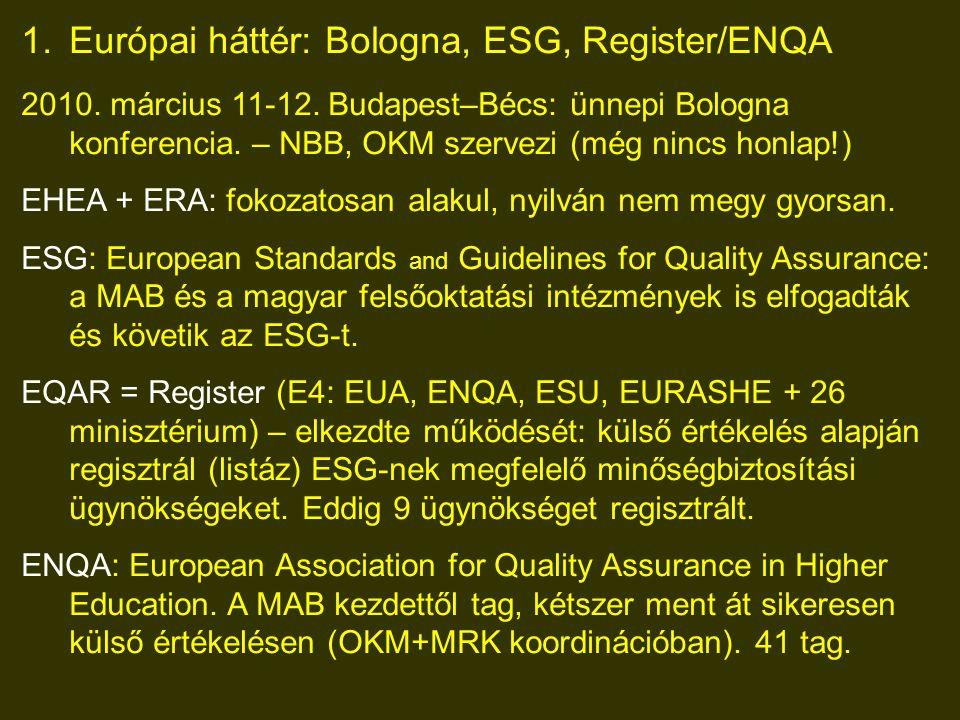 1.Európai háttér: Bologna, ESG, Register/ENQA 2010.