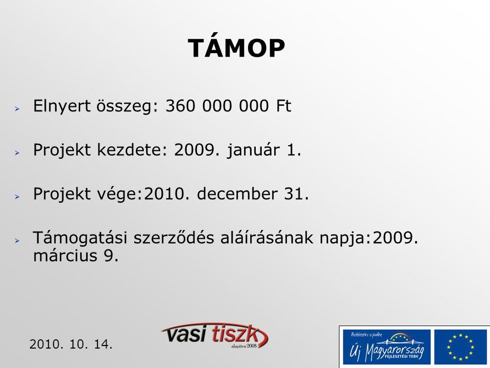 2010. 10. 14. TÁMOP  Elnyert összeg: 360 000 000 Ft  Projekt kezdete: 2009. január 1.  Projekt vége:2010. december 31.  Támogatási szerződés aláír