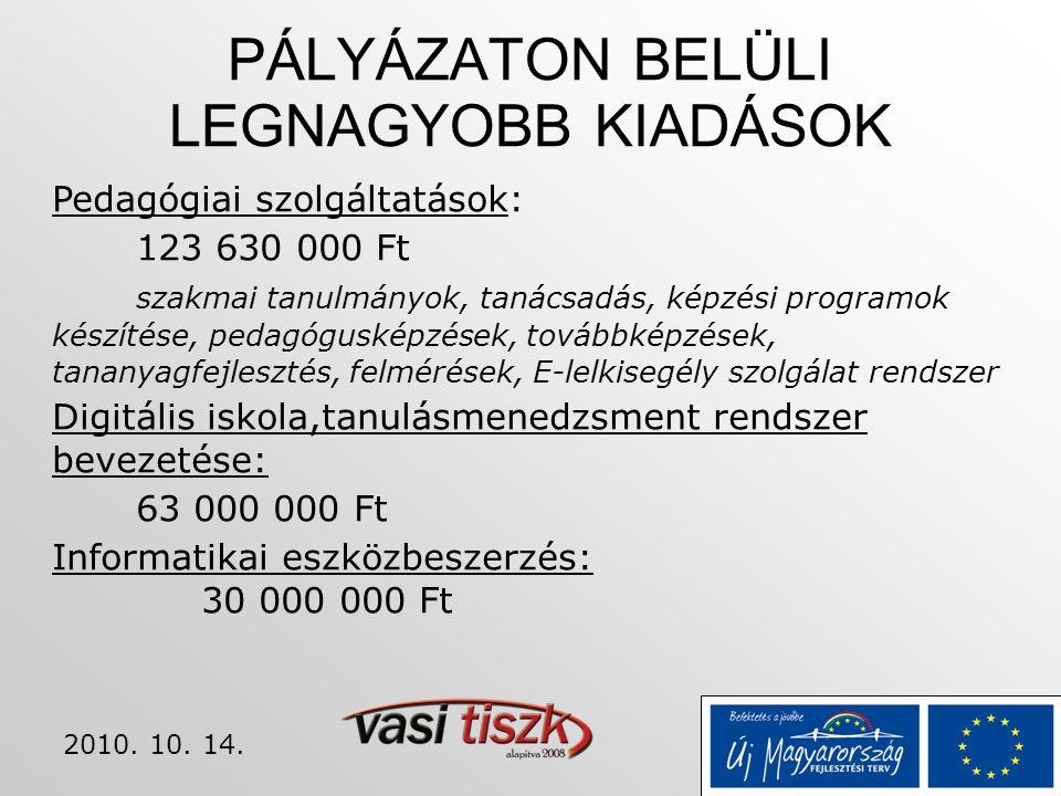 2010. 10. 14. PÁLYÁZATON BELÜLI LEGNAGYOBB KIADÁSOK Pedagógiai szolgáltatások: 123 630 000 Ft szakmai tanulmányok, tanácsadás, képzési programok készí
