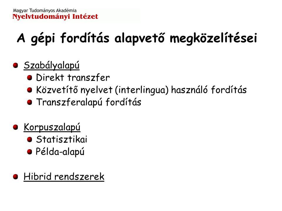 A gépi fordítás alapvető megközelítései Szabályalapú Direkt transzfer Közvetítő nyelvet (interlingua) használó fordítás Transzferalapú fordítás Korpuszalapú Statisztikai Példa-alapú Hibrid rendszerek