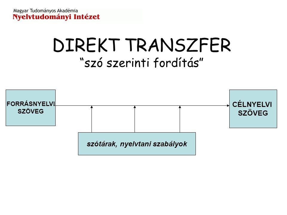 DIREKT TRANSZFER szó szerinti fordítás FORRÁSNYELVI SZÖVEG CÉLNYELVI SZÖVEG szótárak, nyelvtani szabályok