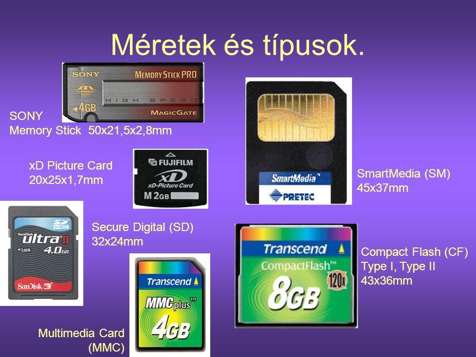 Méretek és típusok. SmartMedia (SM) 45x37mm Secure Digital (SD) 32x24mm Compact Flash (CF) Type I, Type II 43x36mm xD Picture Card 20x25x1,7mm Multime