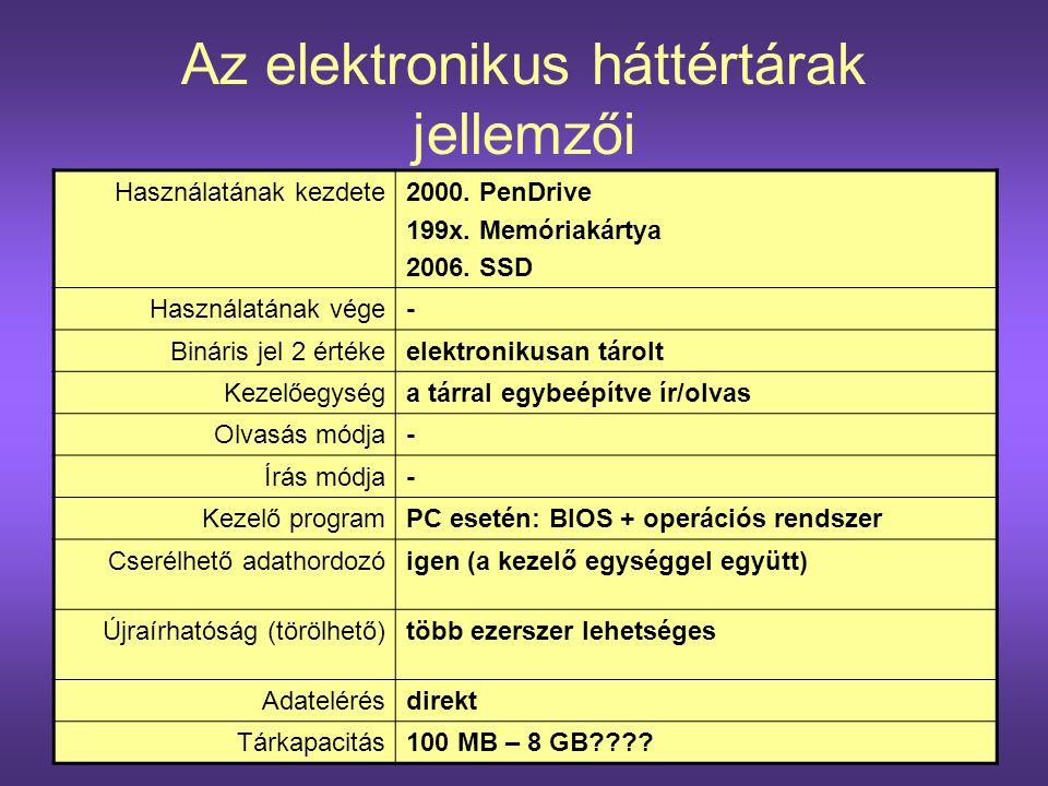 Az elektronikus háttértárak jellemzői Használatának kezdete2000. PenDrive 199x. Memóriakártya 2006. SSD Használatának vége- Bináris jel 2 értékeelektr