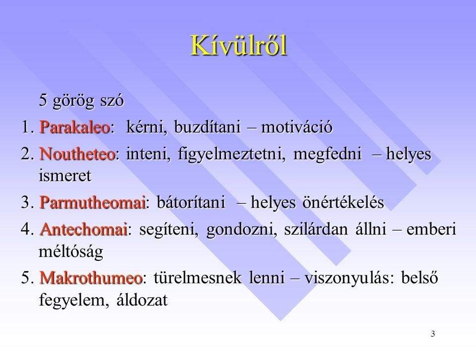 3 Kívülről 5 görög szó 1.Parakaleo: kérni, buzdítani – motiváció 2.