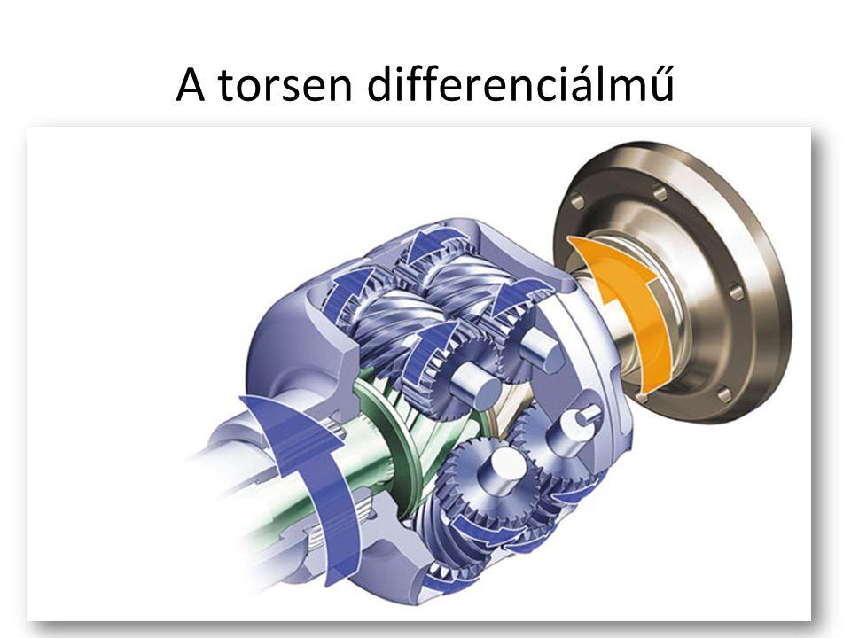 Torsen tulajdonságok: -ABS kompatibilitás -Vontatás felügyelő rendszer -Állandó áttétel képesség -Élettartamig való áttétel megtartása -Mini Tire kompatibilis -GL-5 folyadék kompatibilis -Nincs karbantartás -Minden sebességnél működik Szerk: Vass Kornél H35DR0 Peregi Norbert GH5OQX Dátum: 2009.03.15