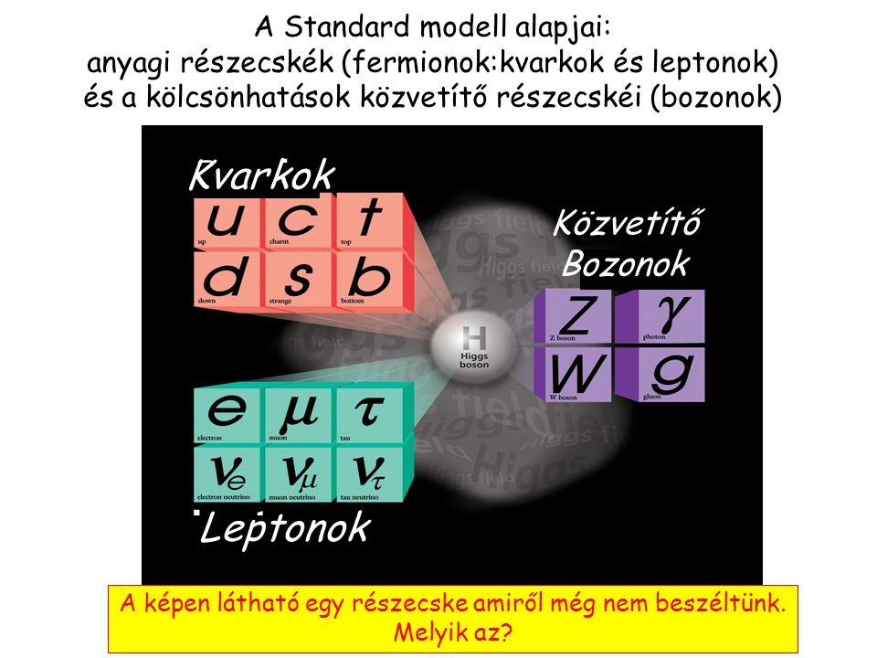 """Spin, bozonok és fermionok Spin = belső impulzus-momentum (perdület) A részecskék belső (kvantummechanikai) tulajdonsága DE nem """"peregnek"""" Ők bezzeg """""""
