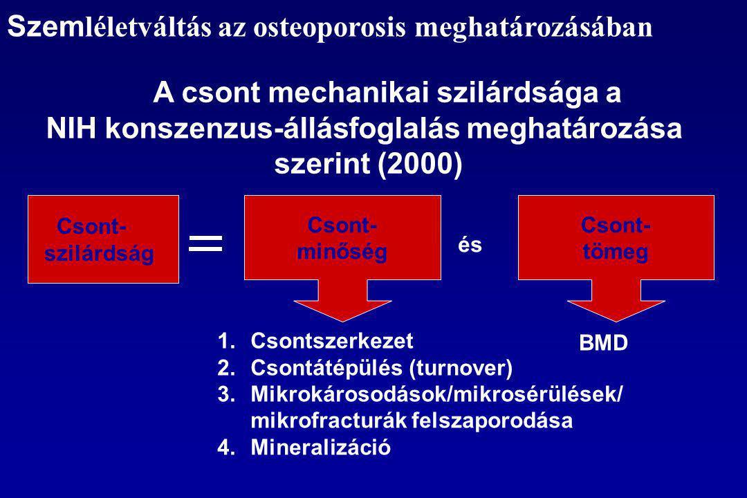 A csont mechanikai szilárdsága a NIH konszenzus-állásfoglalás meghatározása szerint (2000) Csont- tömeg Csont- minőség Csont- szilárdság és 1.Csontszerkezet 2.Csontátépülés (turnover) 3.Mikrokárosodások/mikrosérülések/ mikrofracturák felszaporodása 4.Mineralizáció BMD Szem léletváltás az osteoporosis meghatározásában