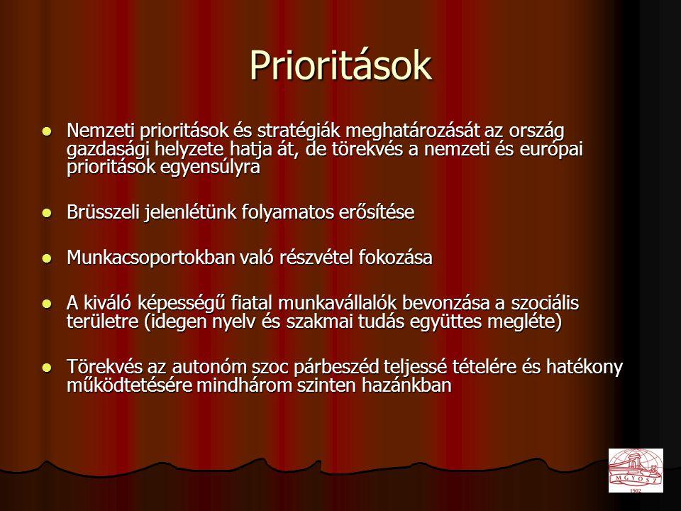 Prioritások  Nemzeti prioritások és stratégiák meghatározását az ország gazdasági helyzete hatja át, de törekvés a nemzeti és európai prioritások egy