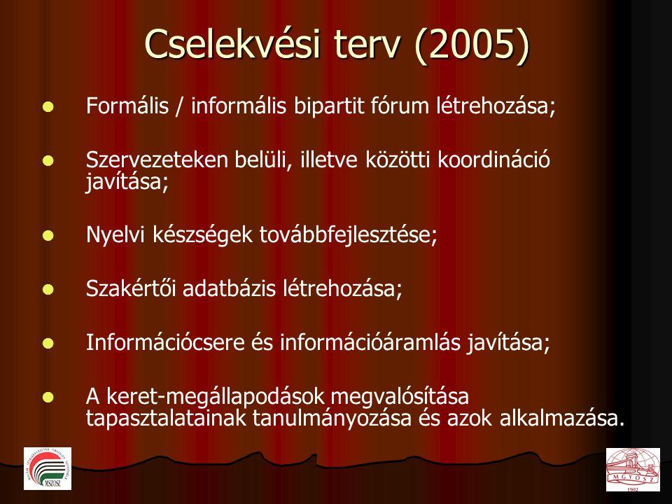 Cselekvési terv (2005)   Formális / informális bipartit fórum létrehozása;   Szervezeteken belüli, illetve közötti koordináció javítása;   Nyelvi készségek továbbfejlesztése;   Szakértői adatbázis létrehozása;   Információcsere és információáramlás javítása;   A keret-megállapodások megvalósítása tapasztalatainak tanulmányozása és azok alkalmazása.