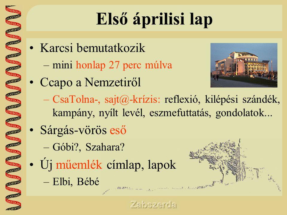 Első áprilisi lap •Karcsi bemutatkozik –mini honlap 27 perc múlva •Ccapo a Nemzetiről –CsaTolna-, sajt@-krízis: reflexió, kilépési szándék, kampány, nyílt levél, eszmefuttatás, gondolatok...
