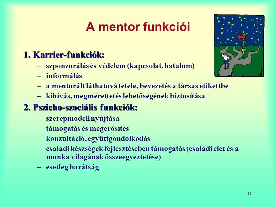 10 A mentor funkciói 1. Karrier-funkciók: –szponzorálás és védelem (kapcsolat, hatalom) –informálás –a mentorált láthatóvá tétele, bevezetés a társas