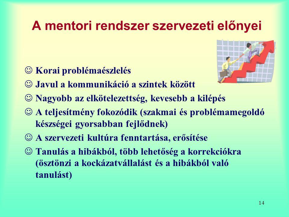 14 A mentori rendszer szervezeti előnyei  Korai problémaészlelés  Javul a kommunikáció a szintek között  Nagyobb az elkötelezettség, kevesebb a kil