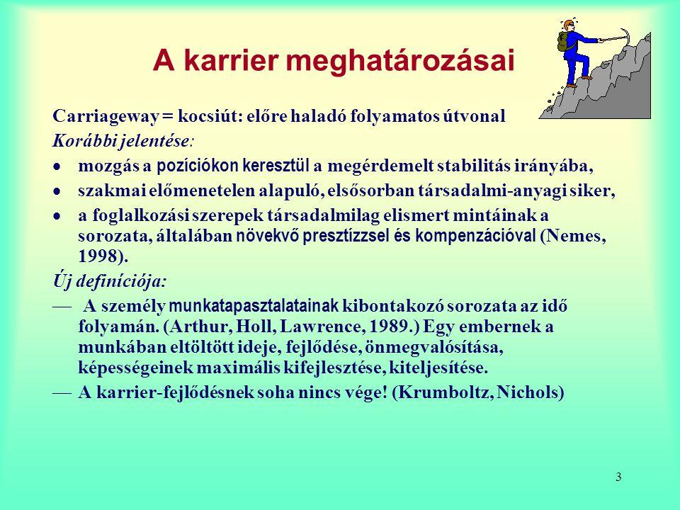 3 A karrier meghatározásai Carriageway = kocsiút: előre haladó folyamatos útvonal Korábbi jelentése:  mozgás a pozíciókon keresztül a megérdemelt sta