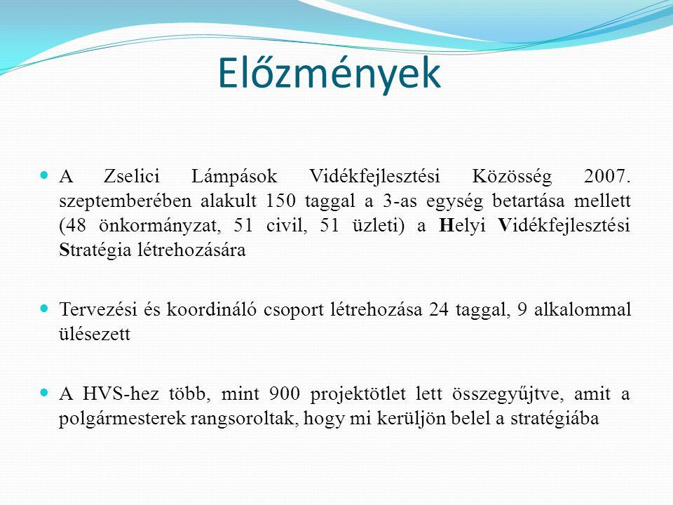 Előzmények  A Zselici Lámpások Vidékfejlesztési Közösség 2007. szeptemberében alakult 150 taggal a 3-as egység betartása mellett (48 önkormányzat, 51
