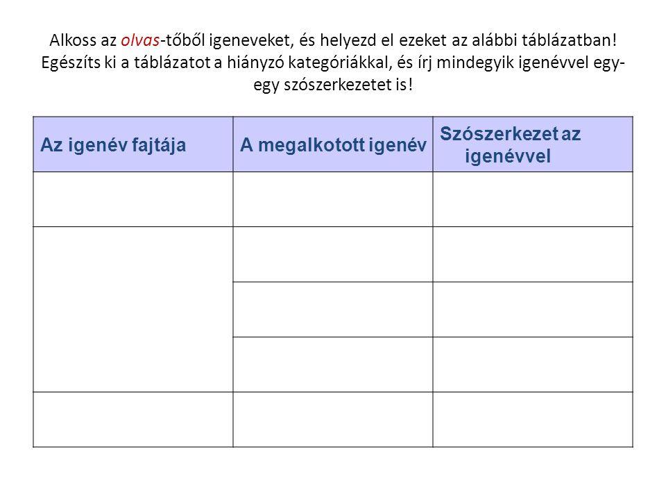 Alkoss az olvas-tőből igeneveket, és helyezd el ezeket az alábbi táblázatban! Egészíts ki a táblázatot a hiányzó kategóriákkal, és írj mindegyik igené