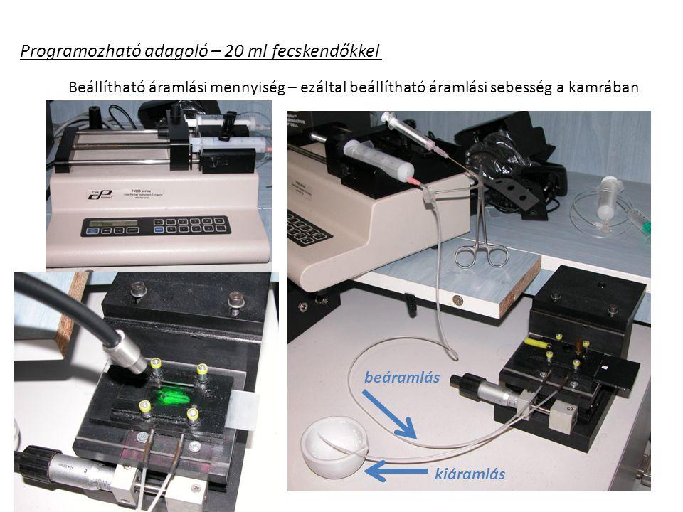 Programozható adagoló – 20 ml fecskendőkkel Beállítható áramlási mennyiség – ezáltal beállítható áramlási sebesség a kamrában beáramlás kiáramlás