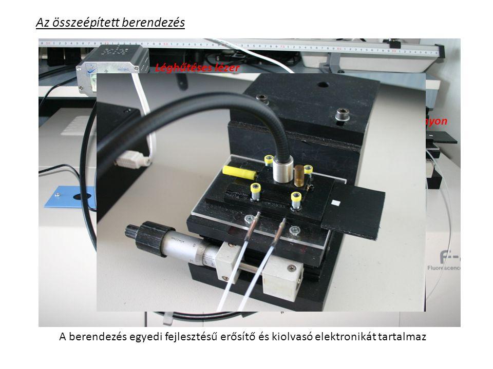 A berendezés egyedi fejlesztésű erősítő és kiolvasó elektronikát tartalmaz Léghűtéses lézer Detektoregység az interferencia- szűrővel Áramlási cella mozgatható állványon Kevert optikai y kábel Az összeépített berendezés