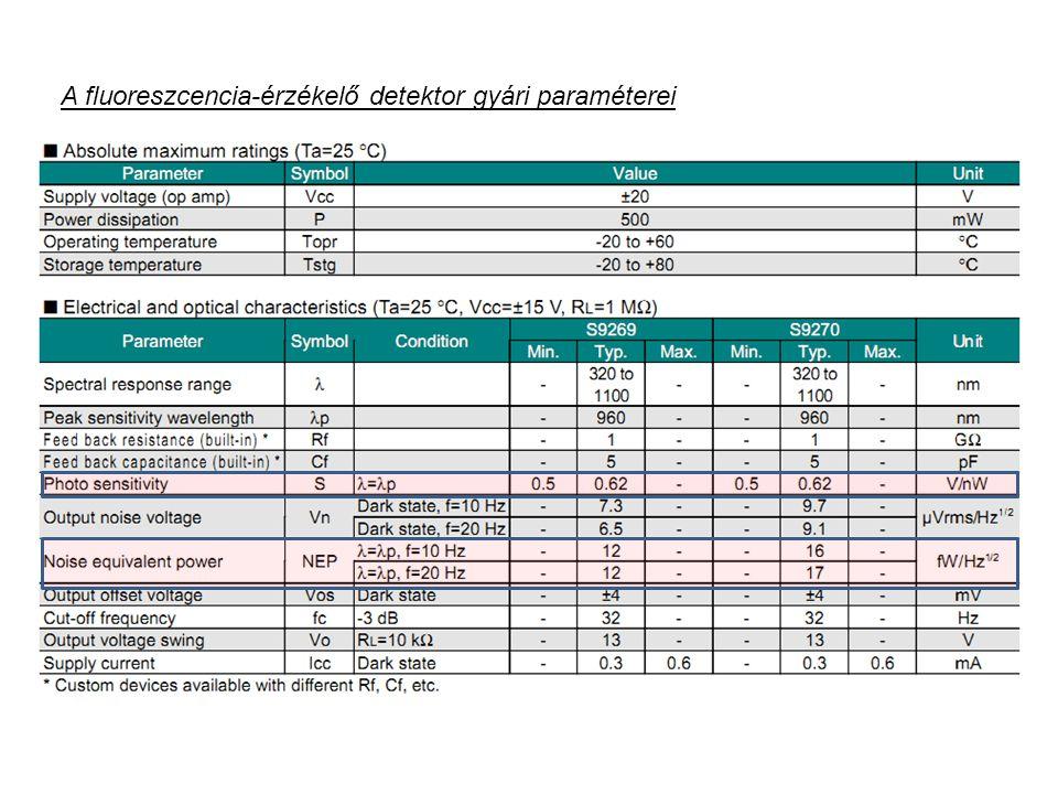 Érzékenység (abszolút) 10nW Referencia érzékenység (abszolút)1 µW A/D átalakítás16 bit Tápegység+12 V, hálózati adapter KimenetUSB illetve LCD beépítve Optikai bemenetkábelhez adaptálva, szűrőtartóval Érzékelőfejek Egy nagyérzékenységű fluo: S9269 Referencia detektor, külső: BPX66 A megvalósított áramkör paraméterei