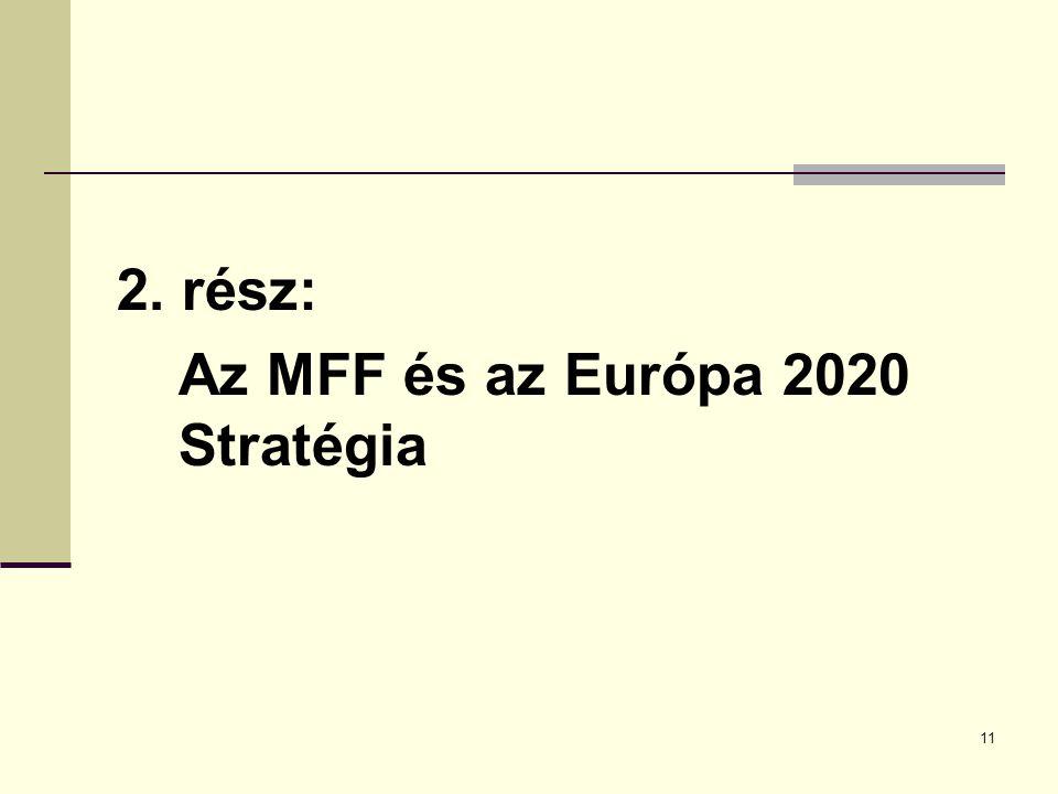 11 2. rész: Az MFF és az Európa 2020 Stratégia