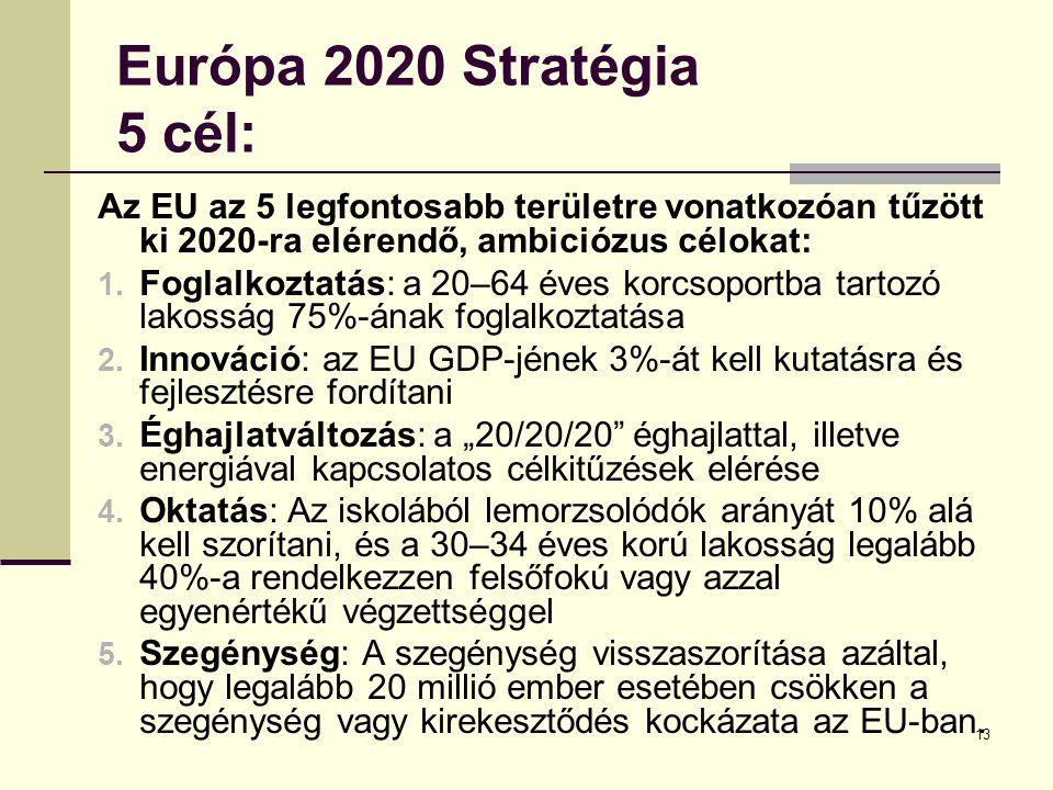 13 Európa 2020 Stratégia 5 cél: Az EU az 5 legfontosabb területre vonatkozóan tűzött ki 2020-ra elérendő, ambiciózus célokat: 1.