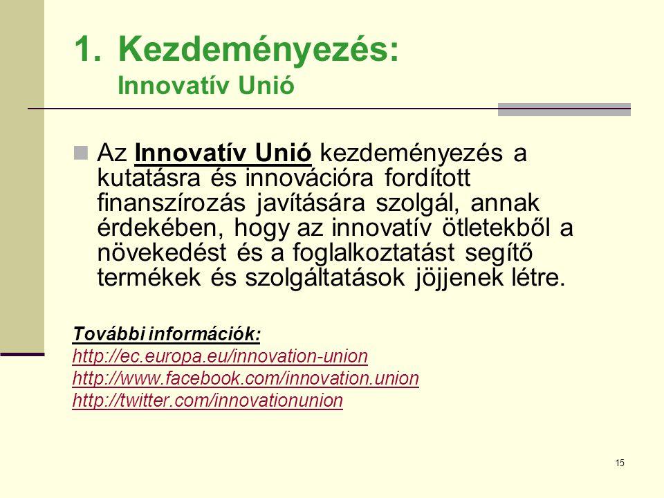 15 1.Kezdeményezés: Innovatív Unió  Az Innovatív Unió kezdeményezés a kutatásra és innovációra fordított finanszírozás javítására szolgál, annak érdekében, hogy az innovatív ötletekből a növekedést és a foglalkoztatást segítő termékek és szolgáltatások jöjjenek létre.