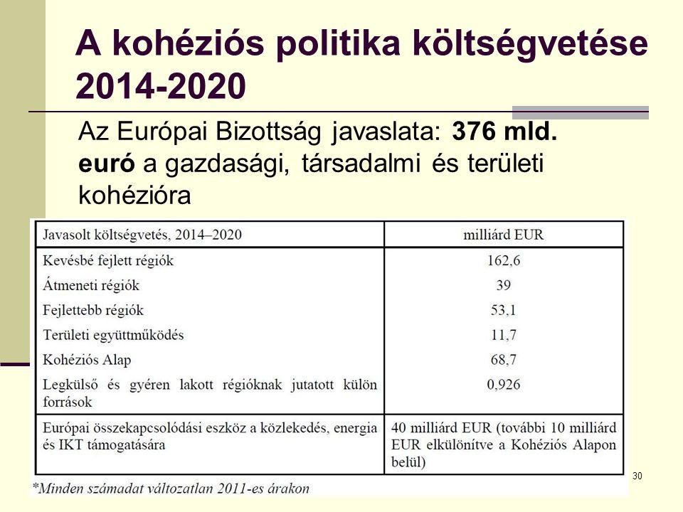 30 A kohéziós politika költségvetése 2014-2020 Az Európai Bizottság javaslata: 376 mld.