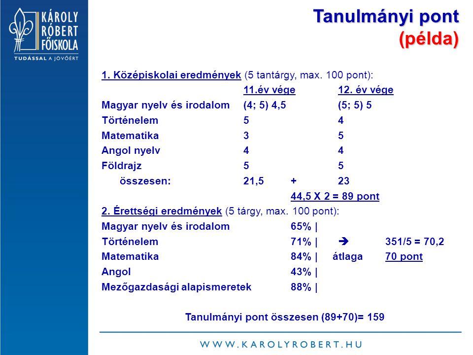 Tanulmányi pont (példa) 1. Középiskolai eredmények (5 tantárgy, max.