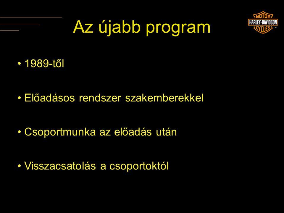 Az újabb program • 1989-től • Előadásos rendszer szakemberekkel • Csoportmunka az előadás után • Visszacsatolás a csoportoktól