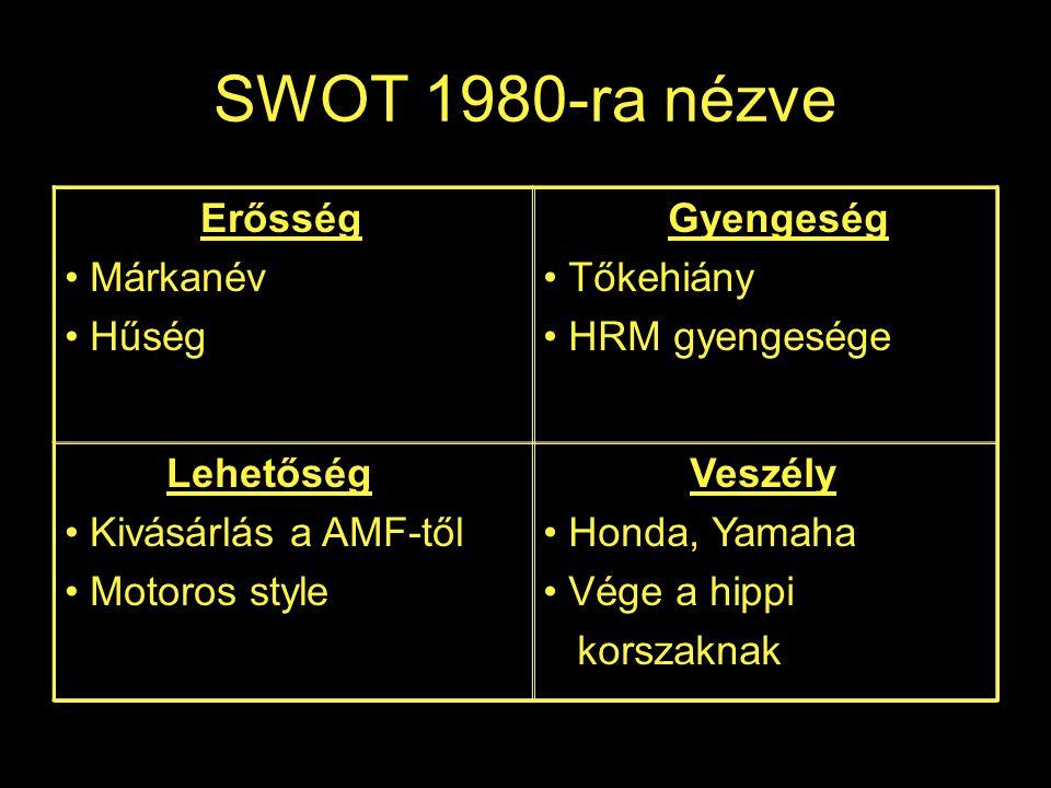 SWOT 1980-ra nézve Erősség • Márkanév • Hűség Gyengeség • Tőkehiány • HRM gyengesége Lehetőség • Kivásárlás a AMF-től • Motoros style Veszély • Honda,