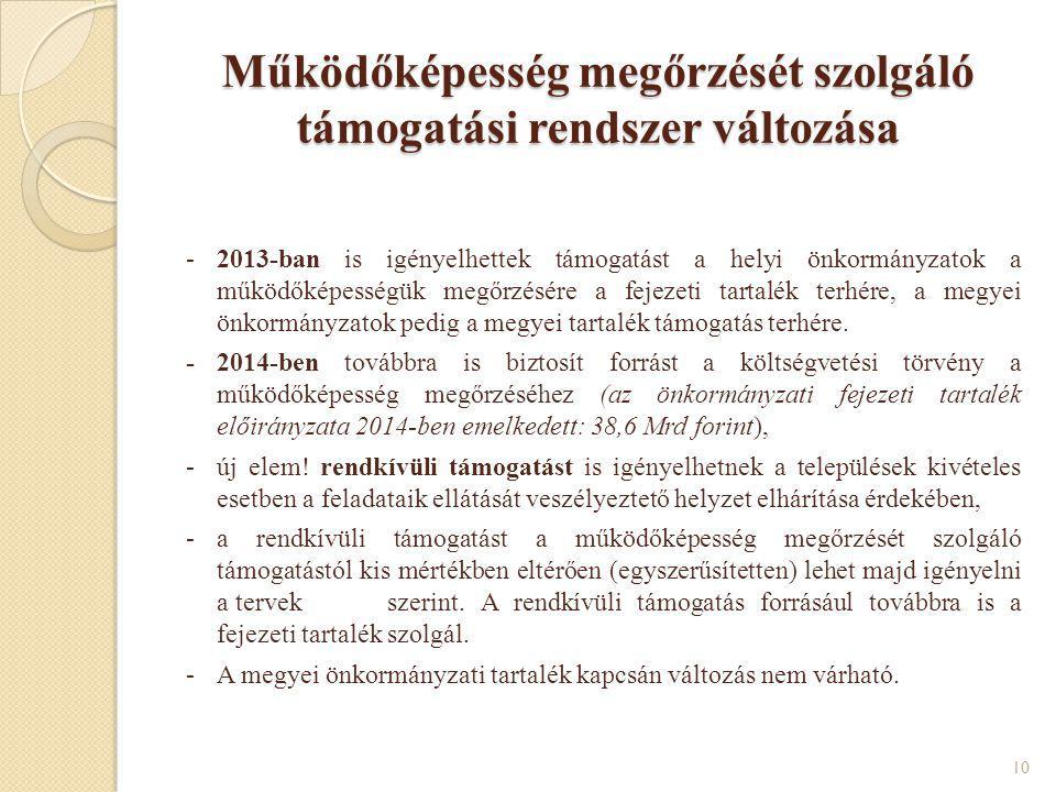 Működőképesség megőrzését szolgáló támogatási rendszer változása -2013-ban is igényelhettek támogatást a helyi önkormányzatok a működőképességük megőr