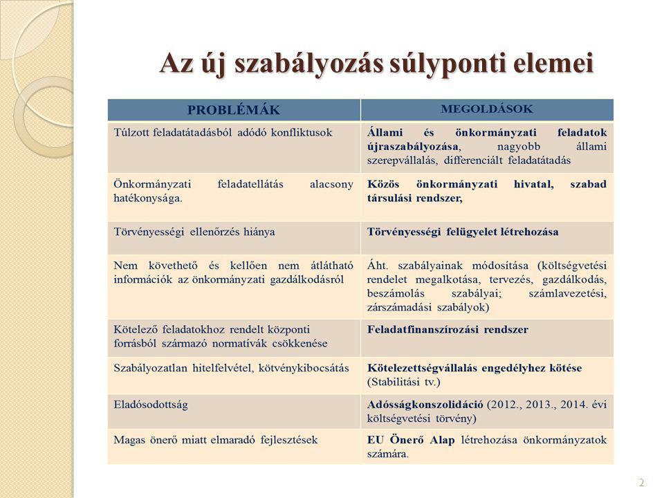 Az új szabályozás súlyponti elemei 2