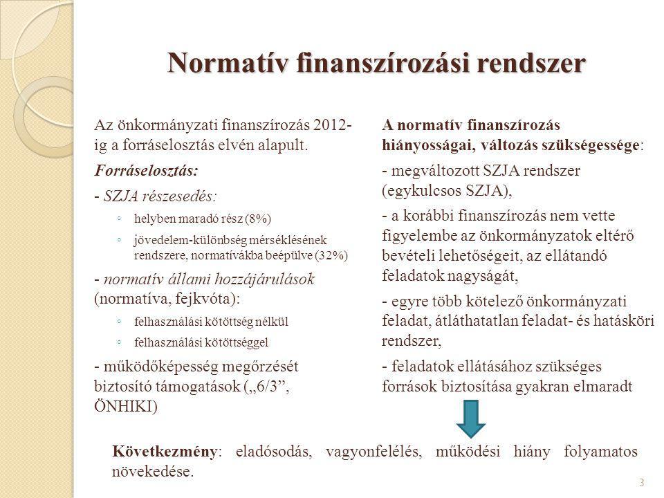 Normatív finanszírozási rendszer Az önkormányzati finanszírozás 2012- ig a forráselosztás elvén alapult. Forráselosztás: - SZJA részesedés: ◦ helyben