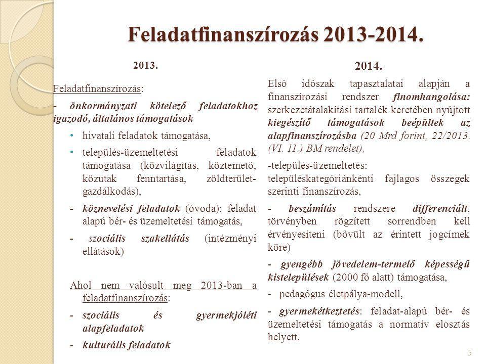 Feladatfinanszírozás 2013-2014. 2013. Feladatfinanszírozás: - önkormányzati kötelező feladatokhoz igazodó, általános támogatások • hivatali feladatok