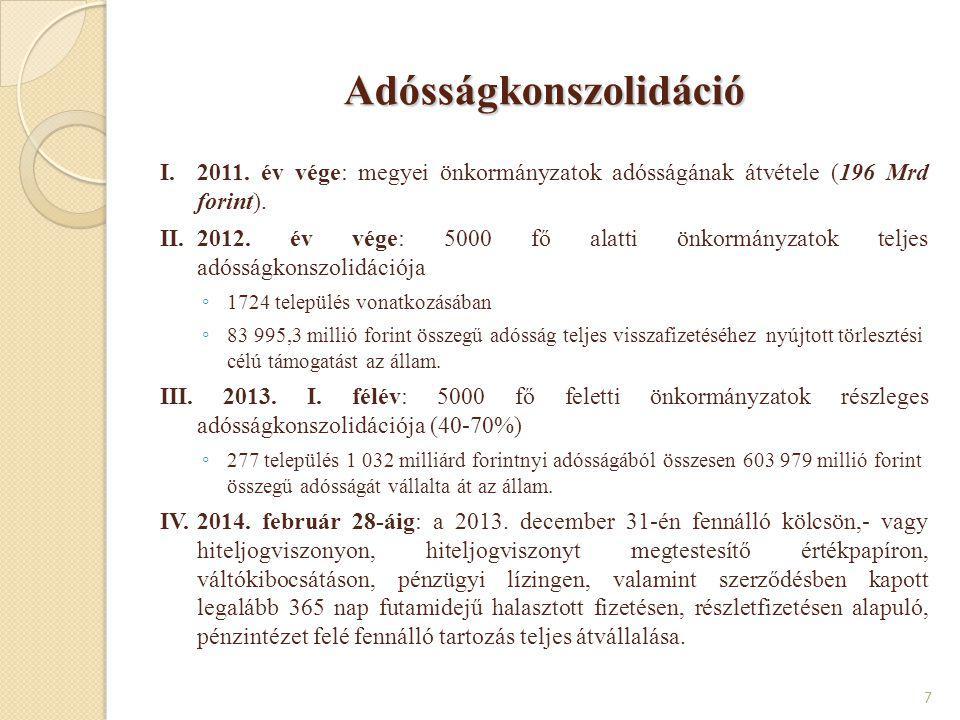 Adósságkonszolidáció I. 2011. év vége: megyei önkormányzatok adósságának átvétele (196 Mrd forint). II. 2012. év vége: 5000 fő alatti önkormányzatok t
