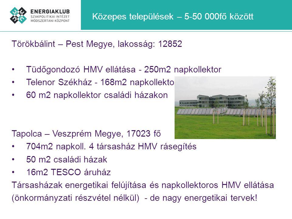 Közepes települések – 5-50 000fő között Törökbálint – Pest Megye, lakosság: 12852 •Tüdőgondozó HMV ellátása - 250m2 napkollektor •Telenor Székház - 16