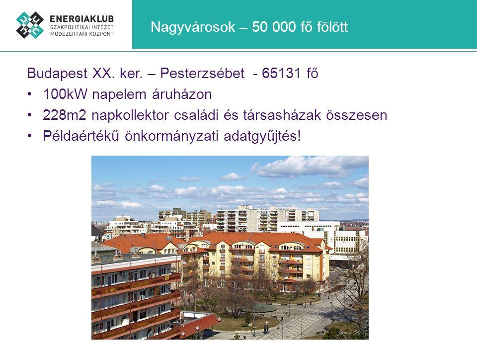 Nagyvárosok – 50 000 fő fölött Budapest XX. ker. – Pesterzsébet - 65131 fő •100kW napelem áruházon •228m2 napkollektor családi és társasházak összesen
