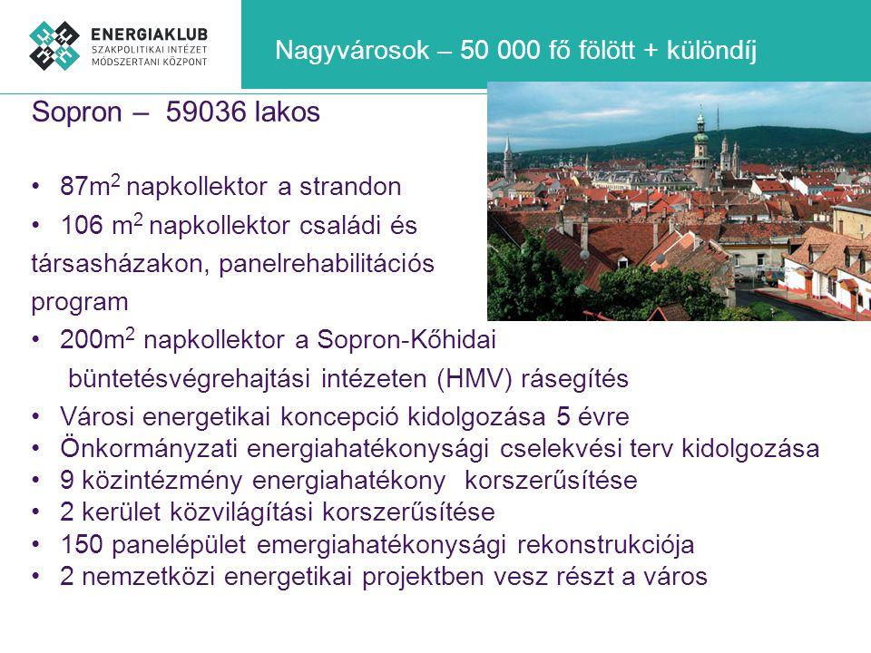 Nagyvárosok – 50 000 fő fölött + különdíj Sopron – 59036 lakos •87m 2 napkollektor a strandon •106 m 2 napkollektor családi és társasházakon, panelreh