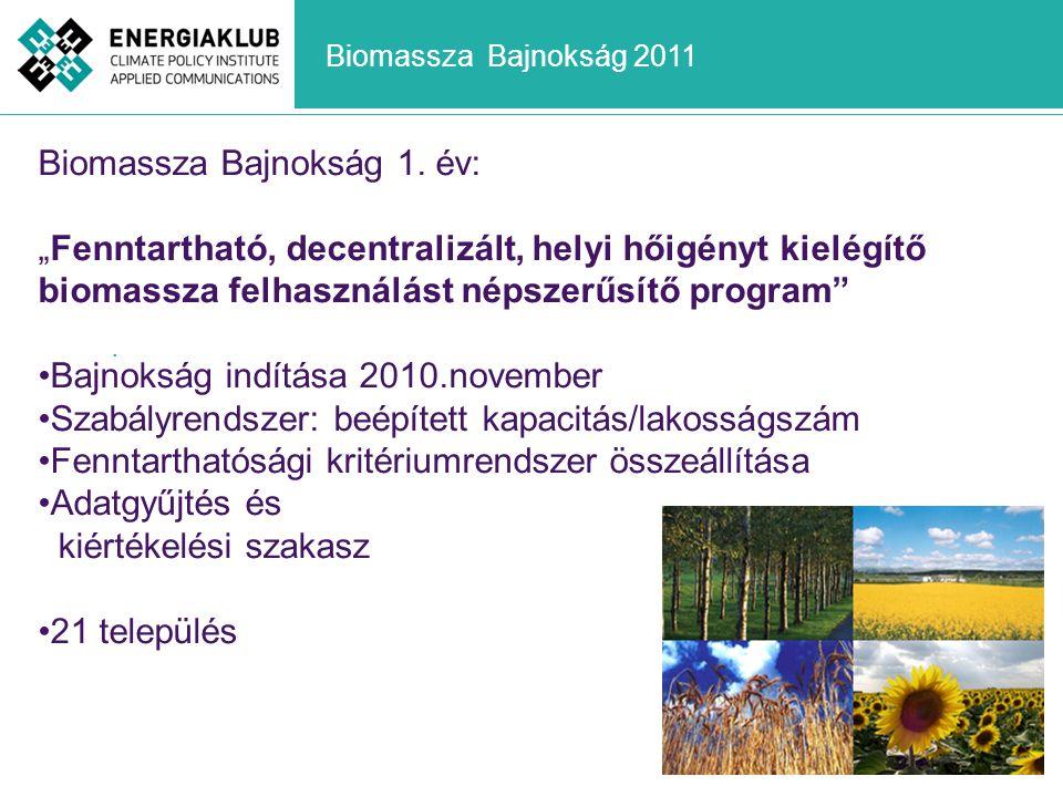 """Biomassza Bajnokság 2011 Biomassza Bajnokság 1. év: """"Fenntartható, decentralizált, helyi hőigényt kielégítő biomassza felhasználást népszerűsítő progr"""