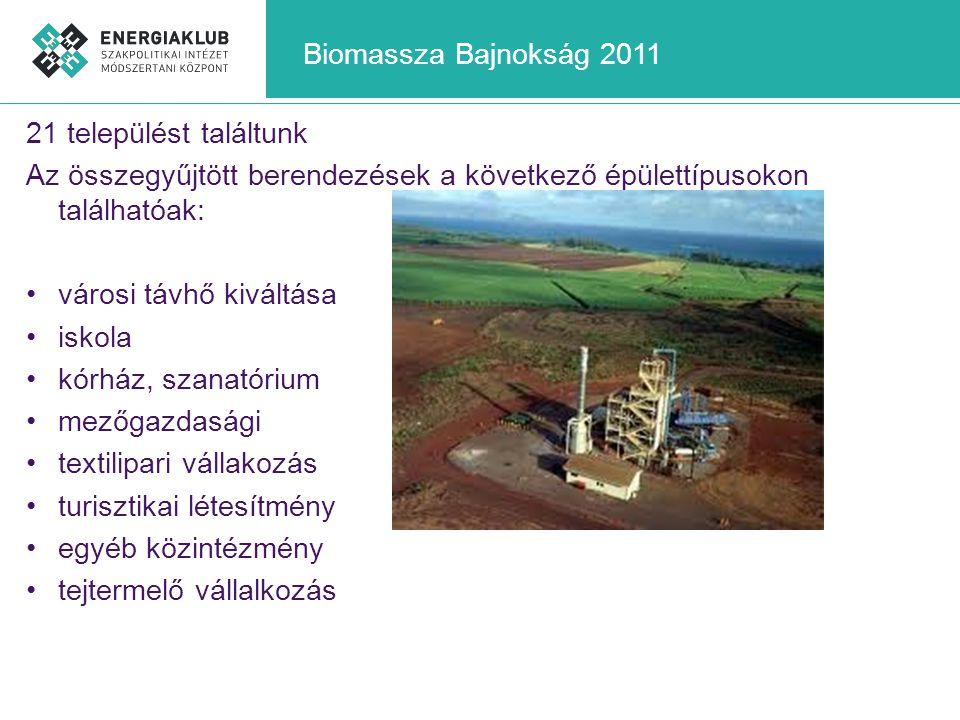 Biomassza Bajnokság 2011 21 települést találtunk Az összegyűjtött berendezések a következő épülettípusokon találhatóak: •városi távhő kiváltása •iskol