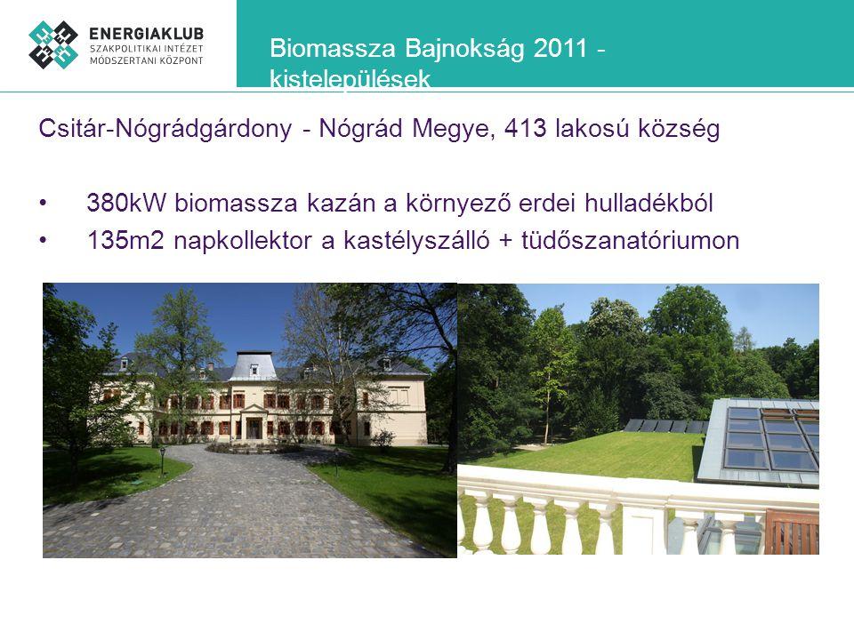 Biomassza Bajnokság 2011 - kistelepülések Csitár-Nógrádgárdony - Nógrád Megye, 413 lakosú község •380kW biomassza kazán a környező erdei hulladékból •