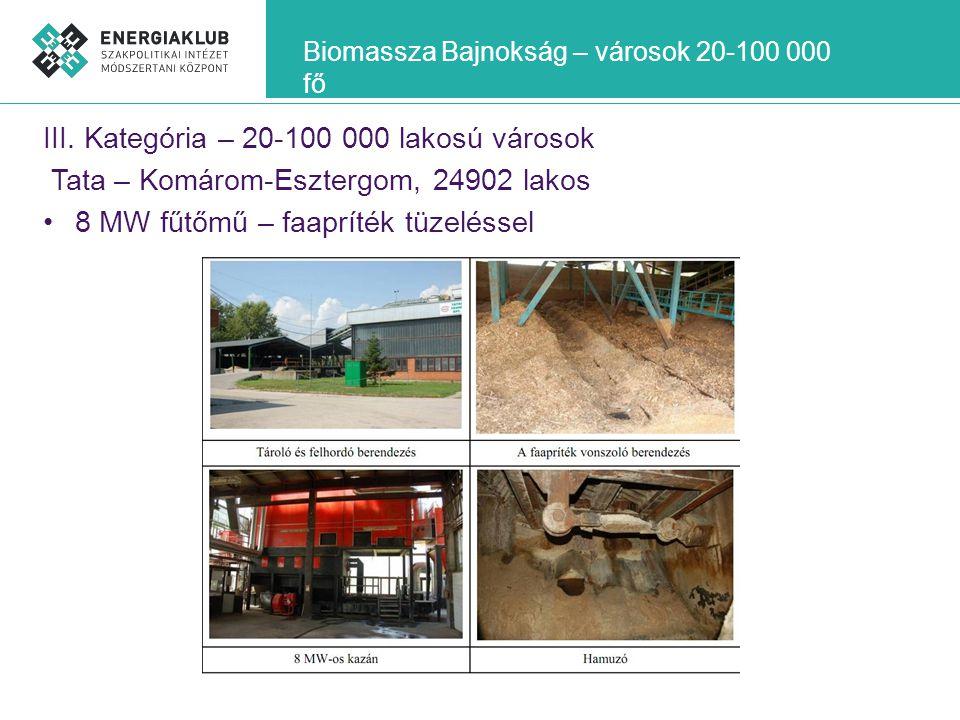 Biomassza Bajnokság – városok 20-100 000 fő III. Kategória – 20-100 000 lakosú városok Tata – Komárom-Esztergom, 24902 lakos •8 MW fűtőmű – faapríték