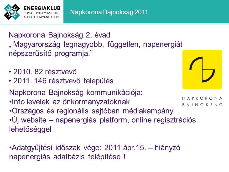 """Napkorona Bajnokság 2011 Napkorona Bajnokság 2. évad """" Magyarország legnagyobb, független, napenergiát népszerűsítő programja."""" • 2010. 82 résztvevő •"""