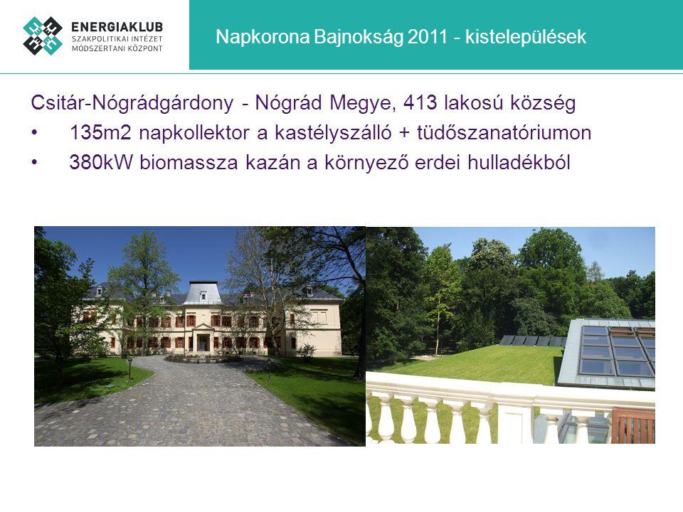Napkorona Bajnokság 2011 - kistelepülések Csitár-Nógrádgárdony - Nógrád Megye, 413 lakosú község •135m2 napkollektor a kastélyszálló + tüdőszanatórium